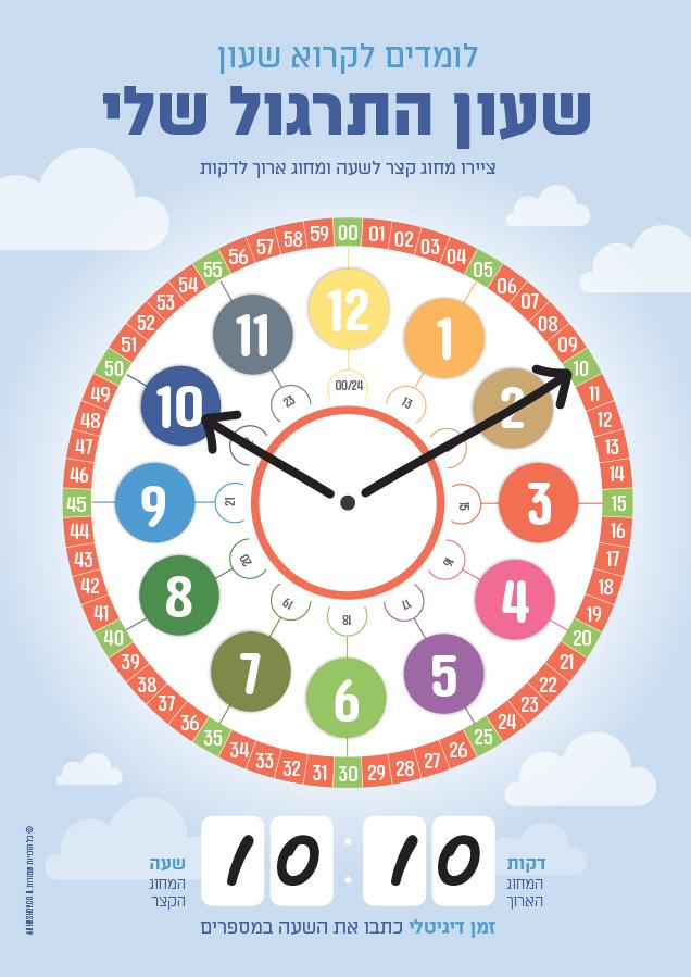 איך ללמד ילדים לקרוא שעון? שעון התרגול שלי